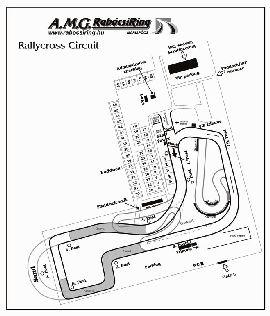 Tor Rallycross w Mariapocs